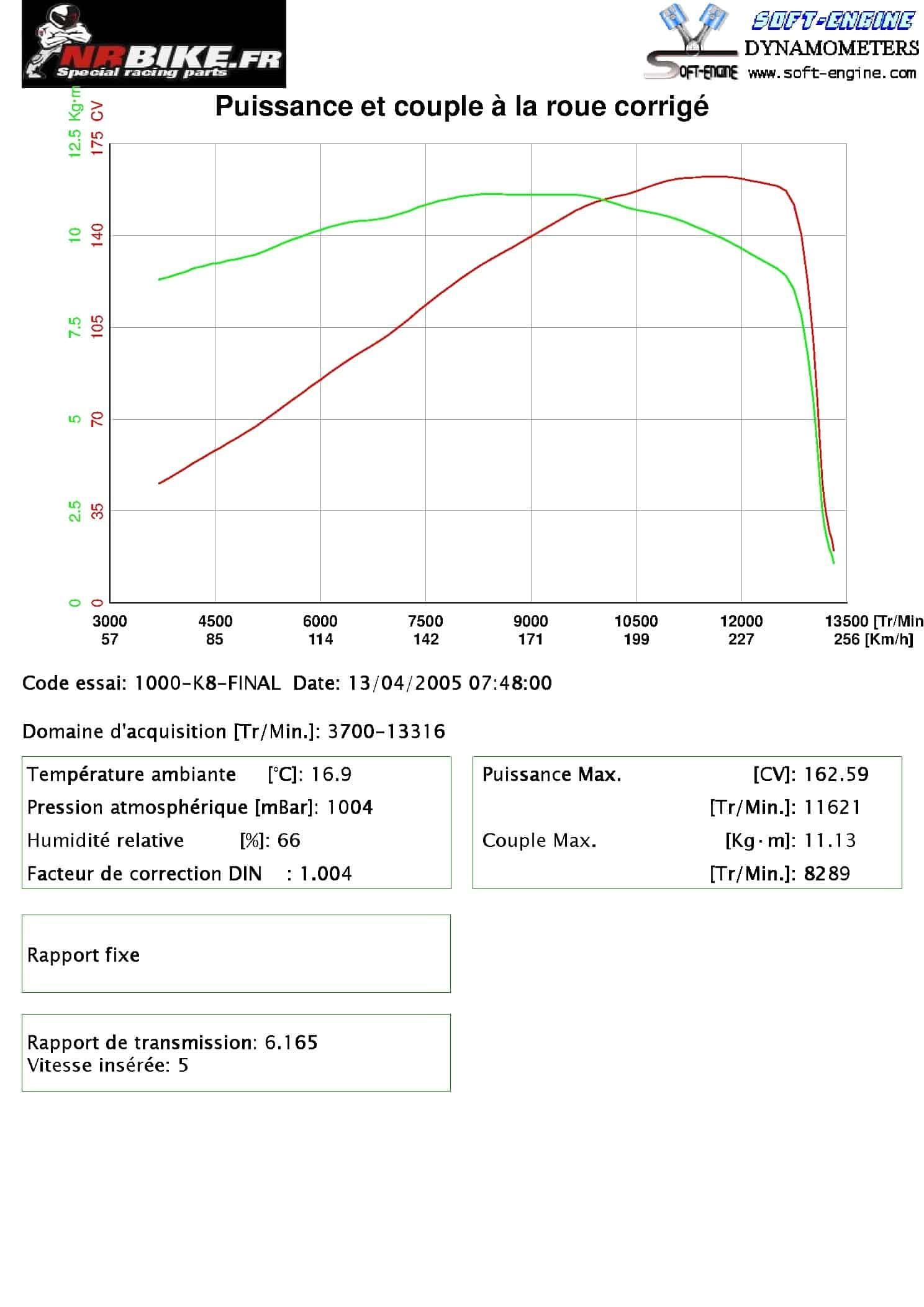 1000 K8 / silencieux akra + filtre / sans ram air