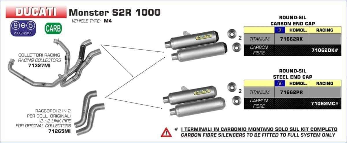 COLLECTEUR ET SILENCIEUX RACING ARROW DUCATI S2R1000
