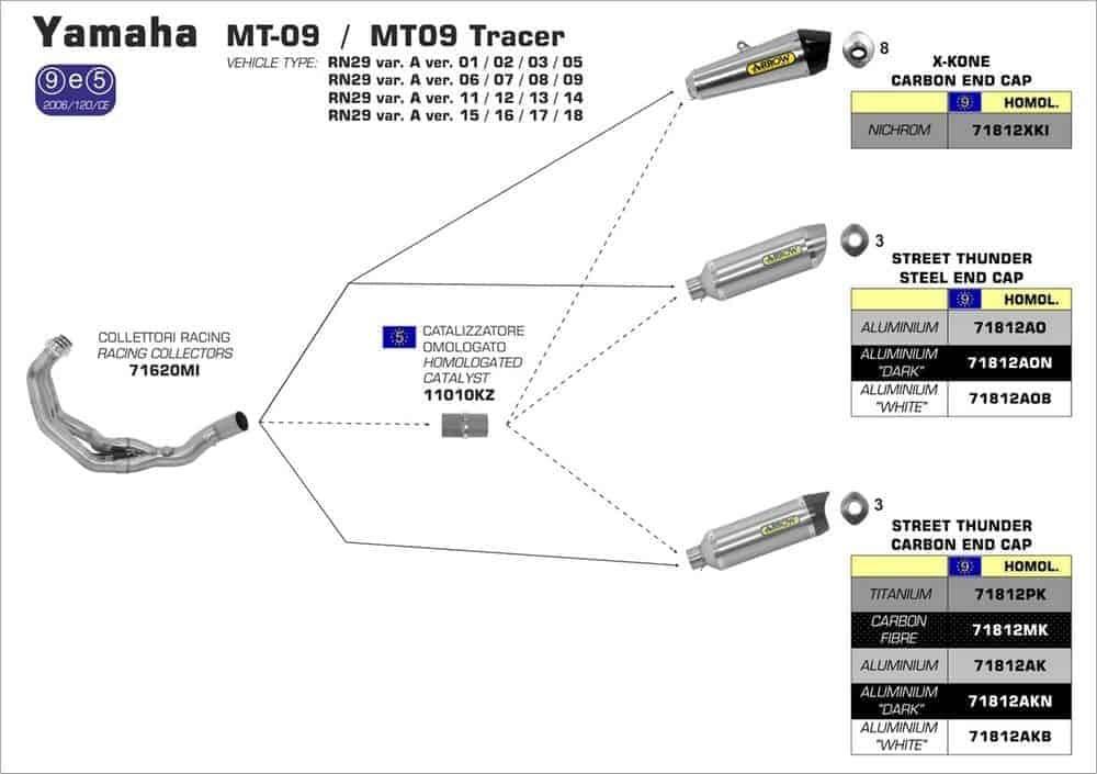 LIGNE COMPLETE ARROW MT-09 / TRACER / TRACER GT 2013>2019