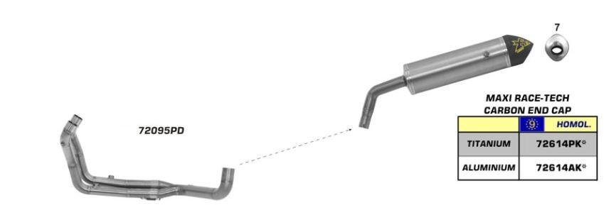 LIGNE COMPLETE ARROW 1200 XTZ SUPER TENERE 10-20