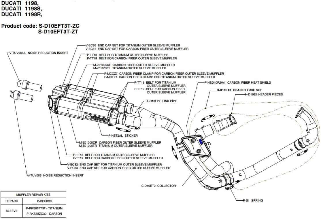 LIGNE COMPLETE EVO TITANE -DUCATI 1198 / 1198R