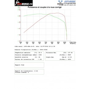 Reprogrammation boitier ECU KAWASAKI GTR 1400 2010>2018